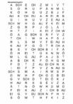 Grapheme suchen – Buchstabensalat 3