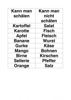 https://d3504dfnl9awah.cloudfront.net/media/2012/05/Schaelen_vs_nichtSchaelen.jpg
